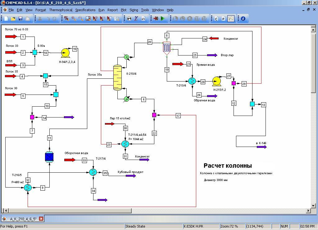 Пример технологической схемы разделения формальдегид-метанол-водной смеси в ректификационной установке