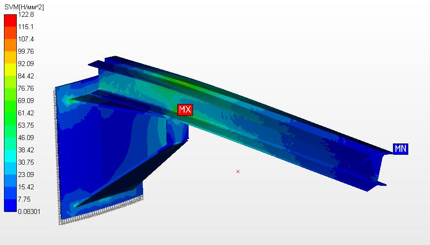 Анализ напряженно-деформированного состояния кронштейна, нагруженного вертикальной статической нагрузкой, при помощи пакета APM WinMachine