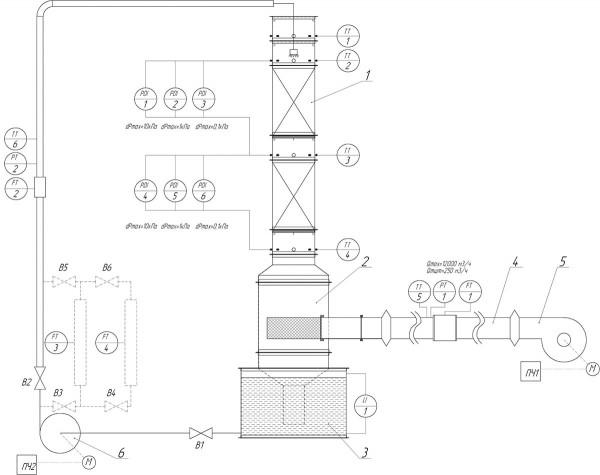 Схема стенда для гидродинамических испытаний тепломассообменных устройств