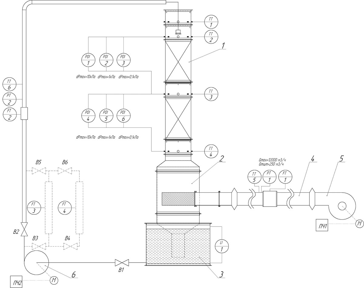 Schematic of a test rig for measuring hydrodynamic characteristics.